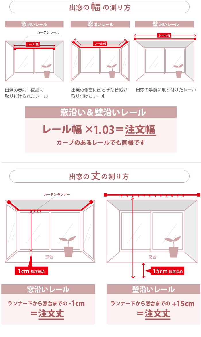 出窓の測り方